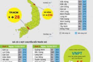 Bảng mã vùng điện thoại cố định mới của 64 tỉnh thành Việt Nam